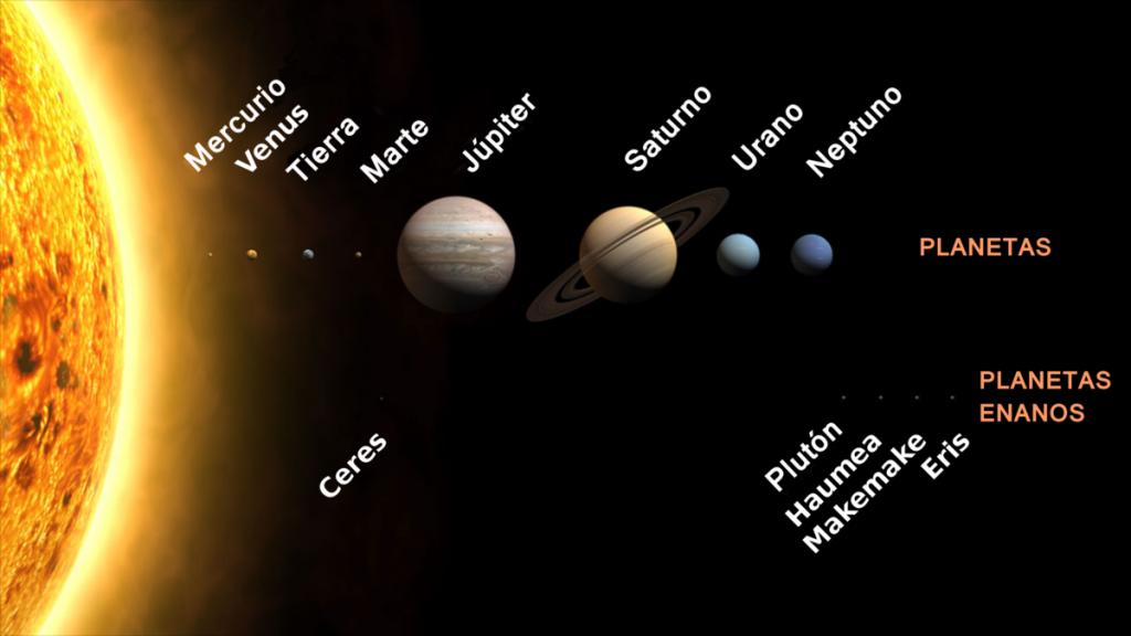 1200px-Planetas_del_Sistema_Solar_a_escala..png