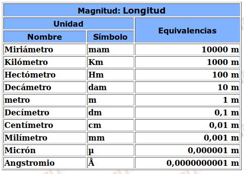 escala metrica.png