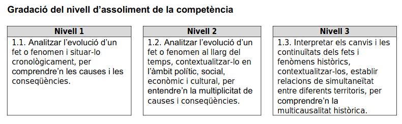 criteris1